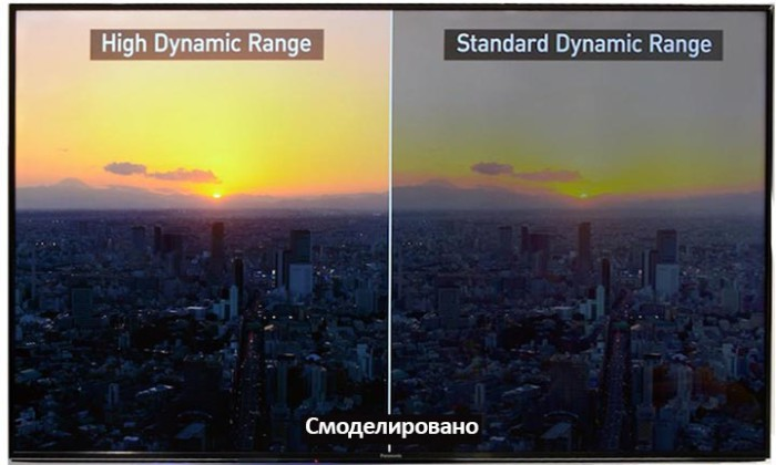 HDR параметр контрастность