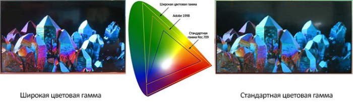 HDR параметр цветность