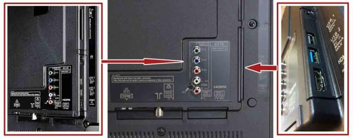 Характеристики DXR600 подключения