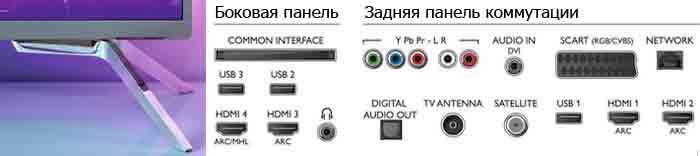 Philips 55PUS7101 подключения