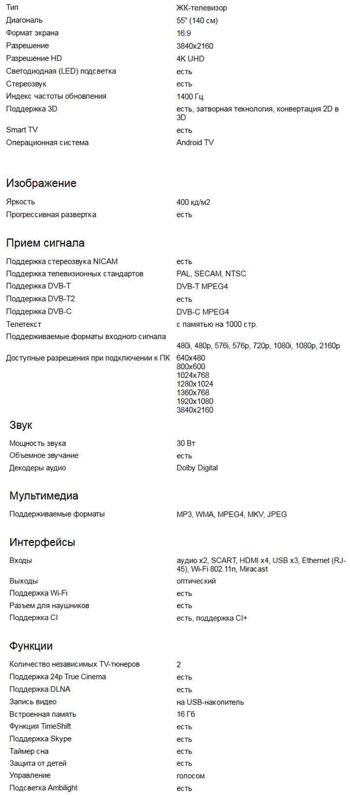Характеристики 55PUS7600