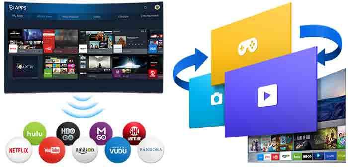 Samsung KU6400 обзор smart TV