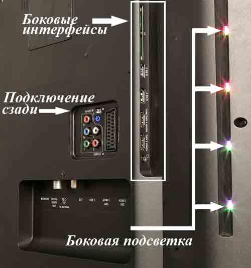 Philips 49PUS6401 интерфейсы и подсветка