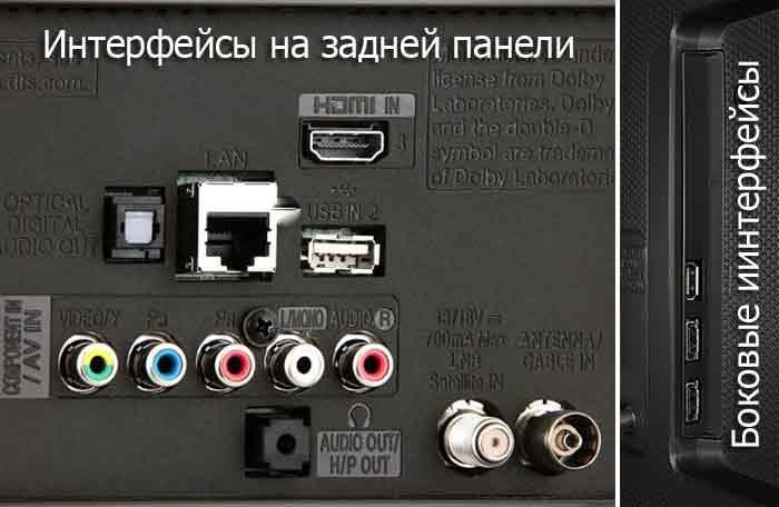 LG UH676V интерфейсы