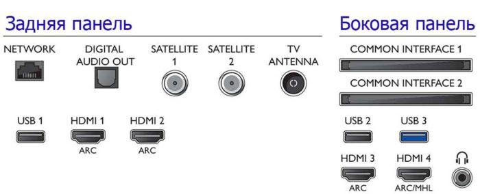 Philips 55POS9002 интерфейсы