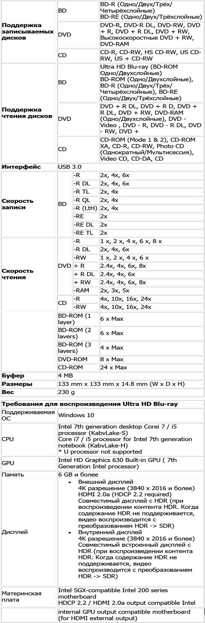 Характеристики BDR-XD06J-UHD