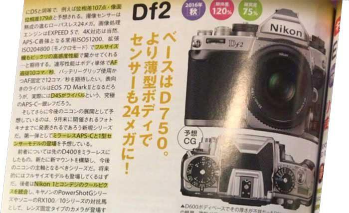 Nikon Df2 4K-камера