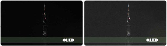 QLED vs OLED уровень черного