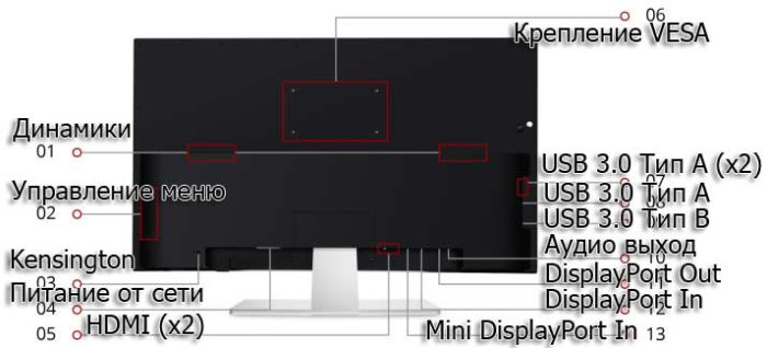 ViewSonic VX4380-4K интерфейсы