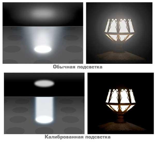Обычная и калиброванная подсветка