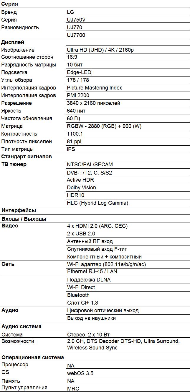 Характеристики LG UJ750V