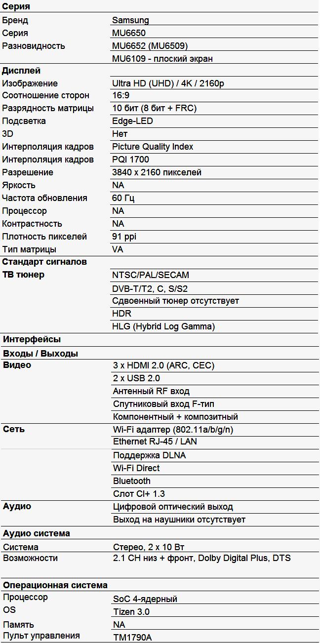 ultrahd.su-Samsung-UE49MU6650U-harakteristiki