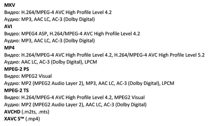 Поддерживаемые приложением Media Player для PS4 Pro форматы