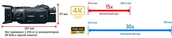 Canon Legria GX10 4К UHD объектив с 15-кратным оптическим зумом