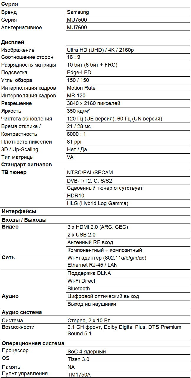 Характеристики MU7500U