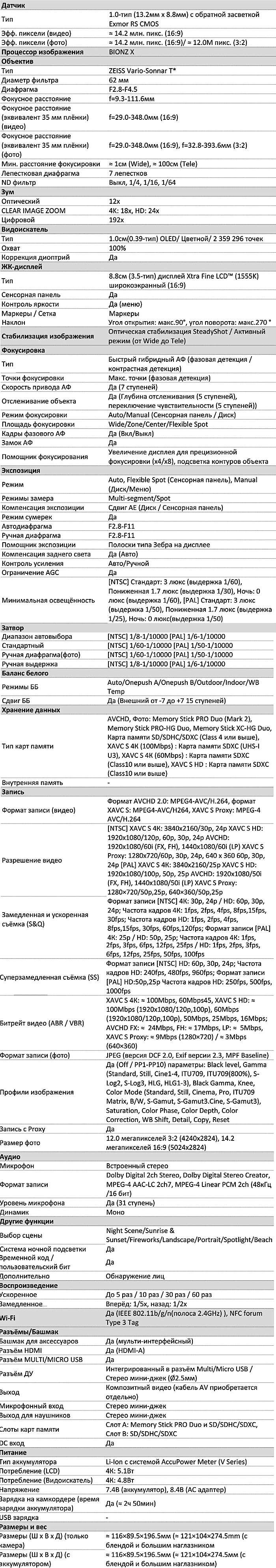 Характеристики FDR-AX700
