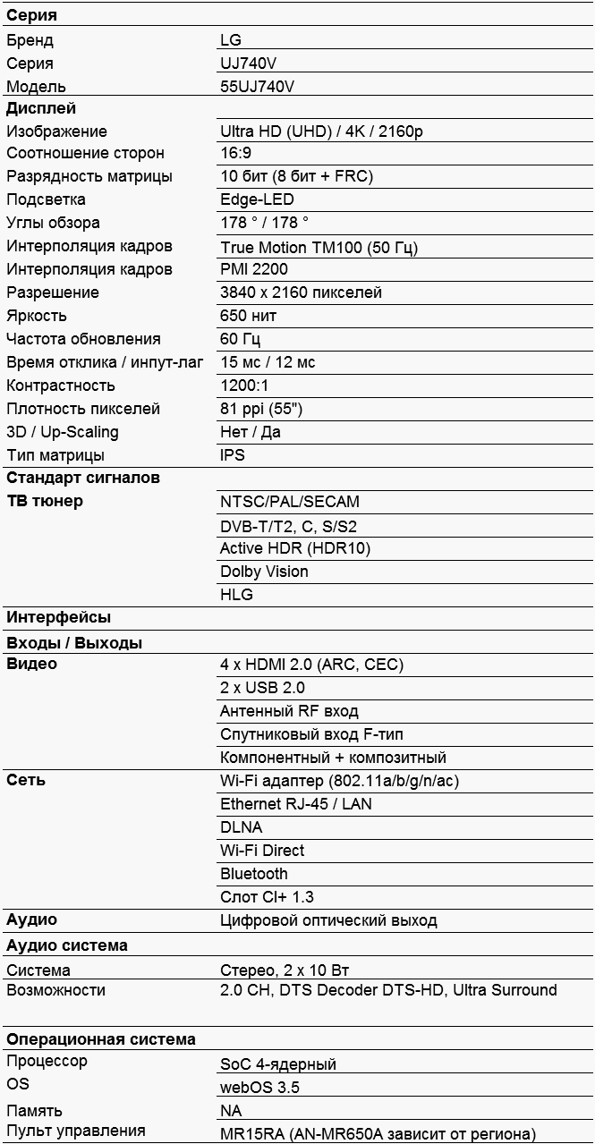 Характеристики LG UJ740V