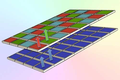 MicroLED и его отличия от OLED