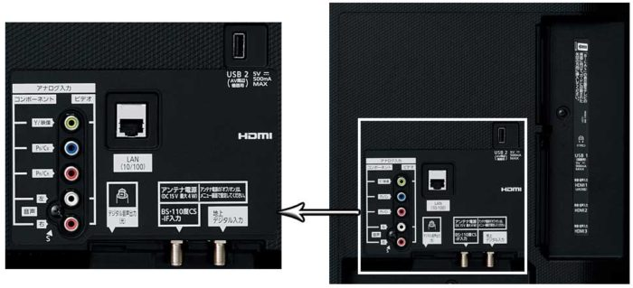 Panasonic TX-43FXR600 подключения