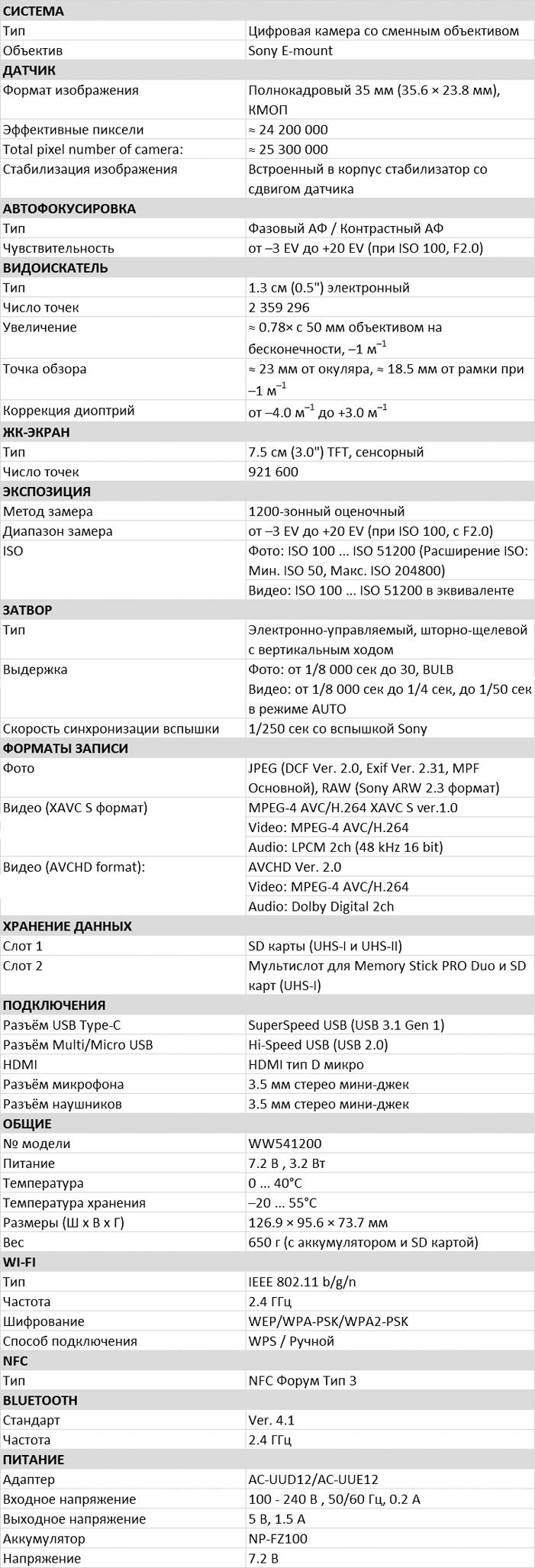 Характеристики Sony A7 3