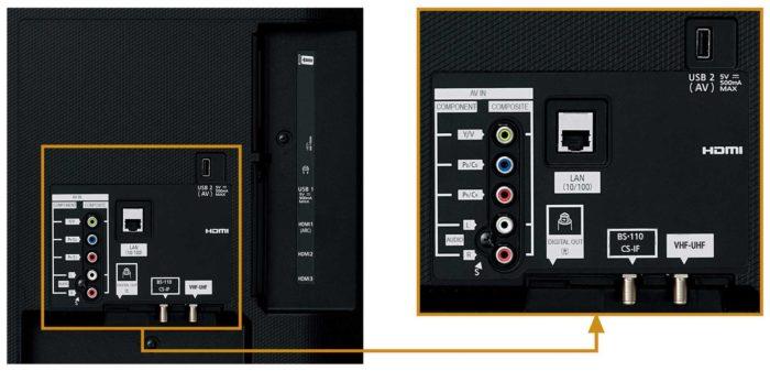 Panasonic FXR603 подключения