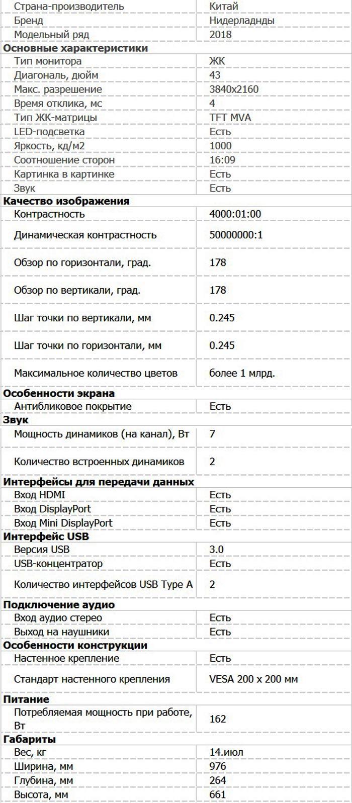 Характеристики 436M6VBPAB