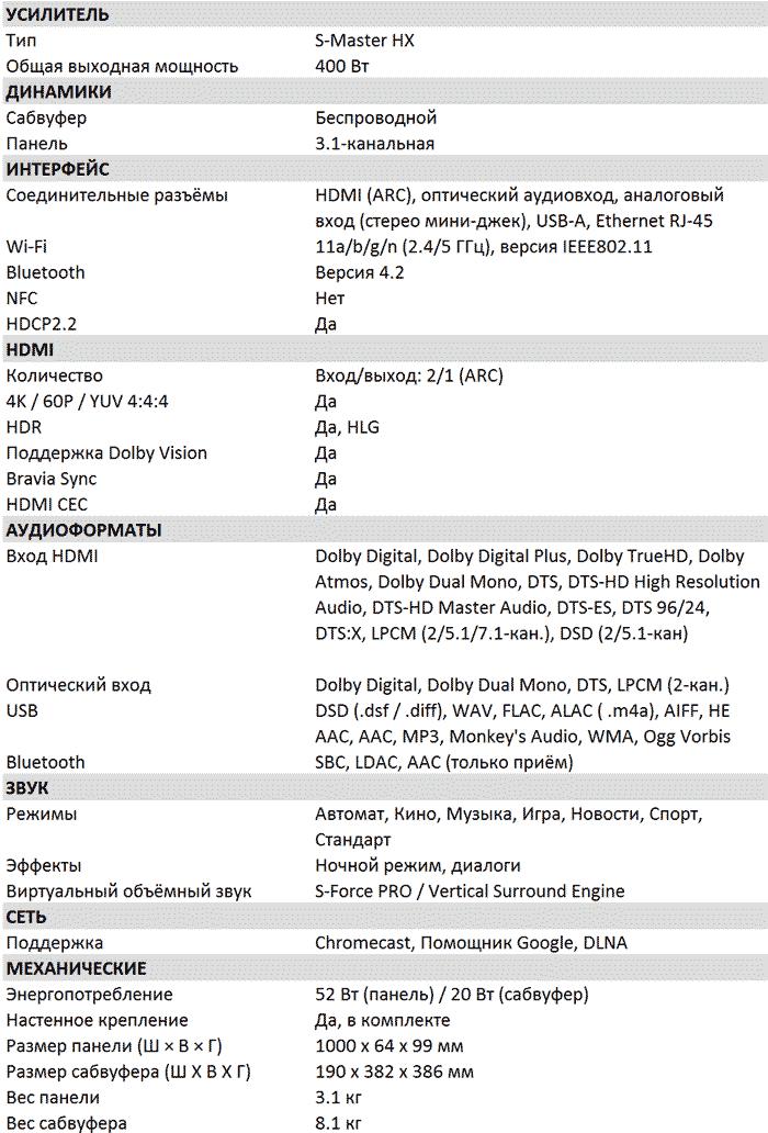 Характеристики HT-ZF9