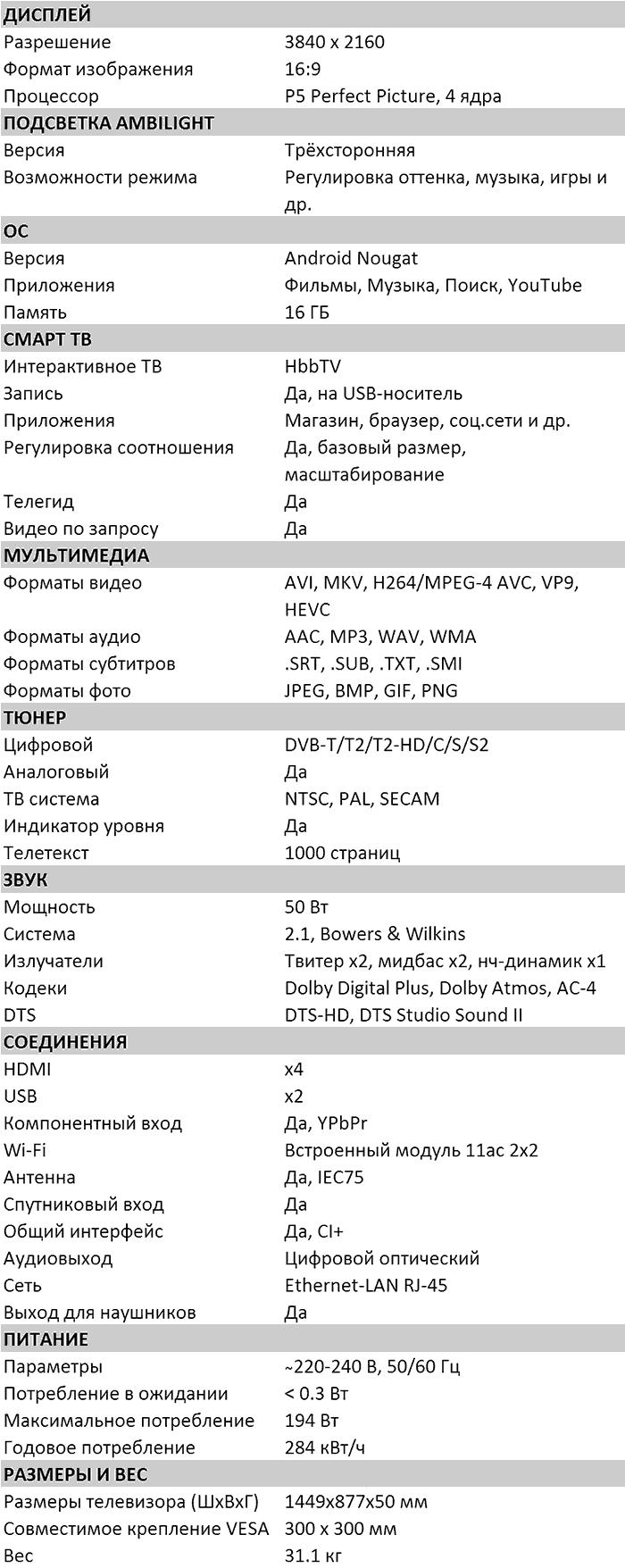 Характеристики OLED903