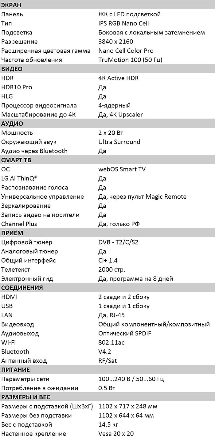 Характеристики UK7500