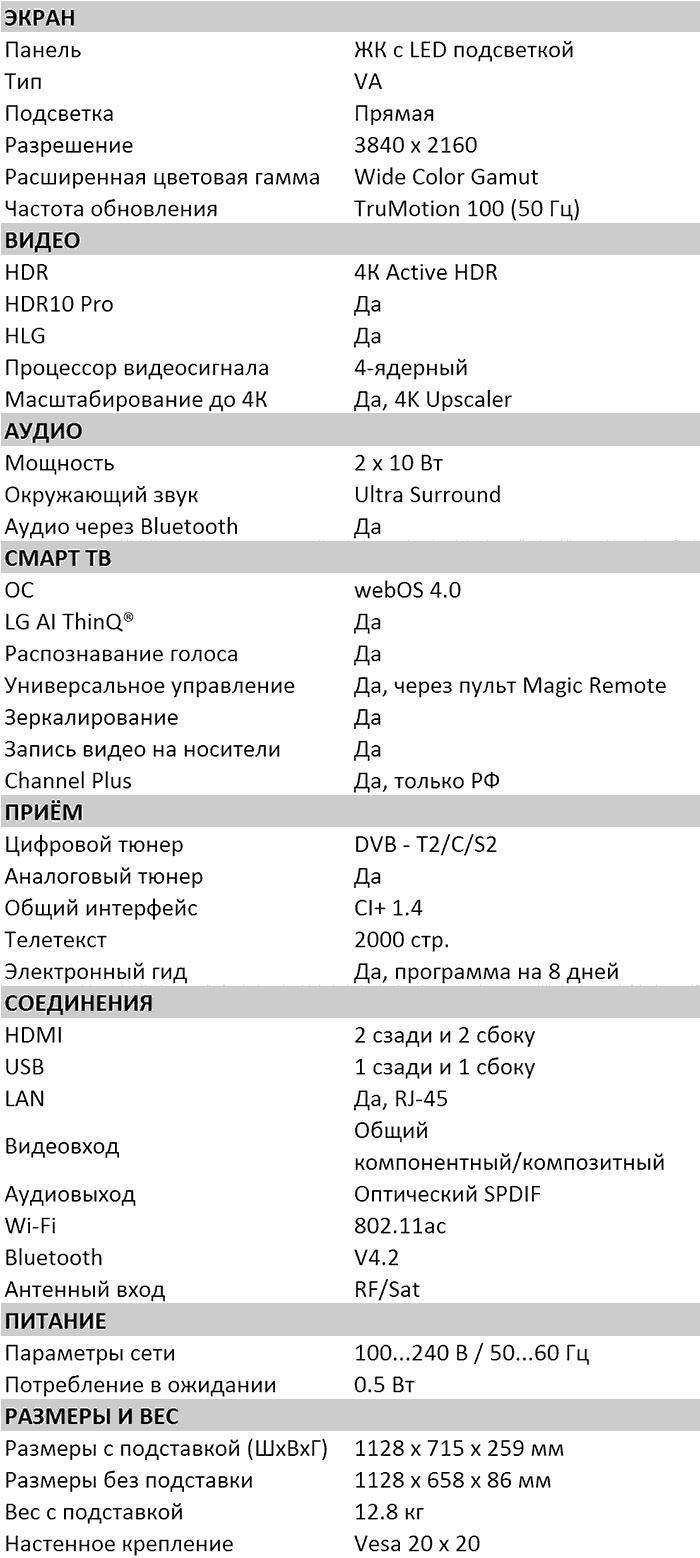 Характеристики UK6710