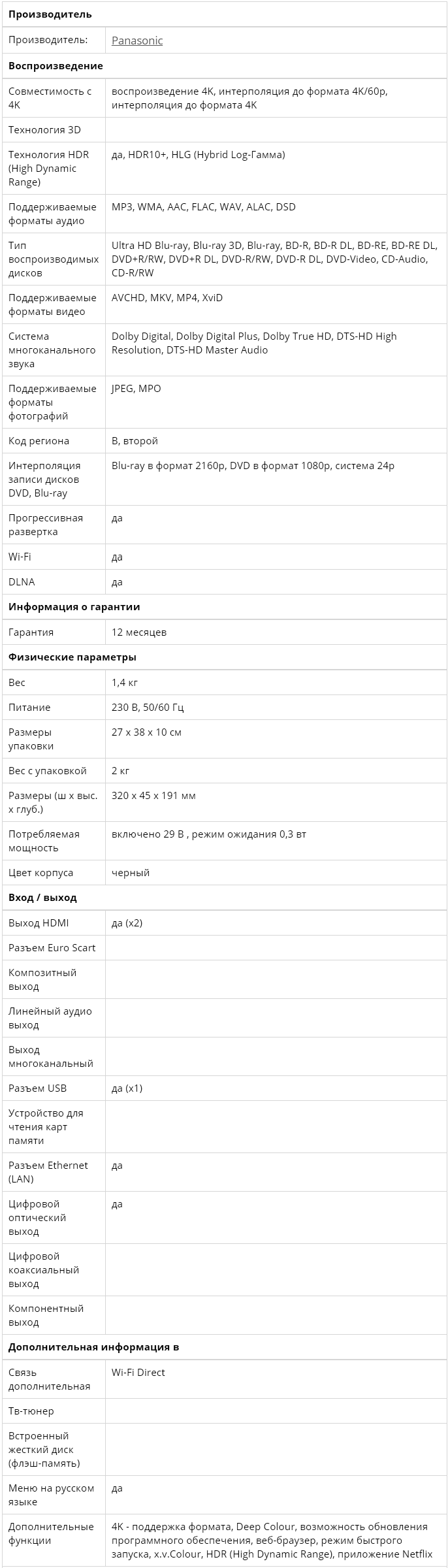 Характеристики UB420