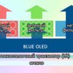 Quantum Dot OLED и его отличие от OLED