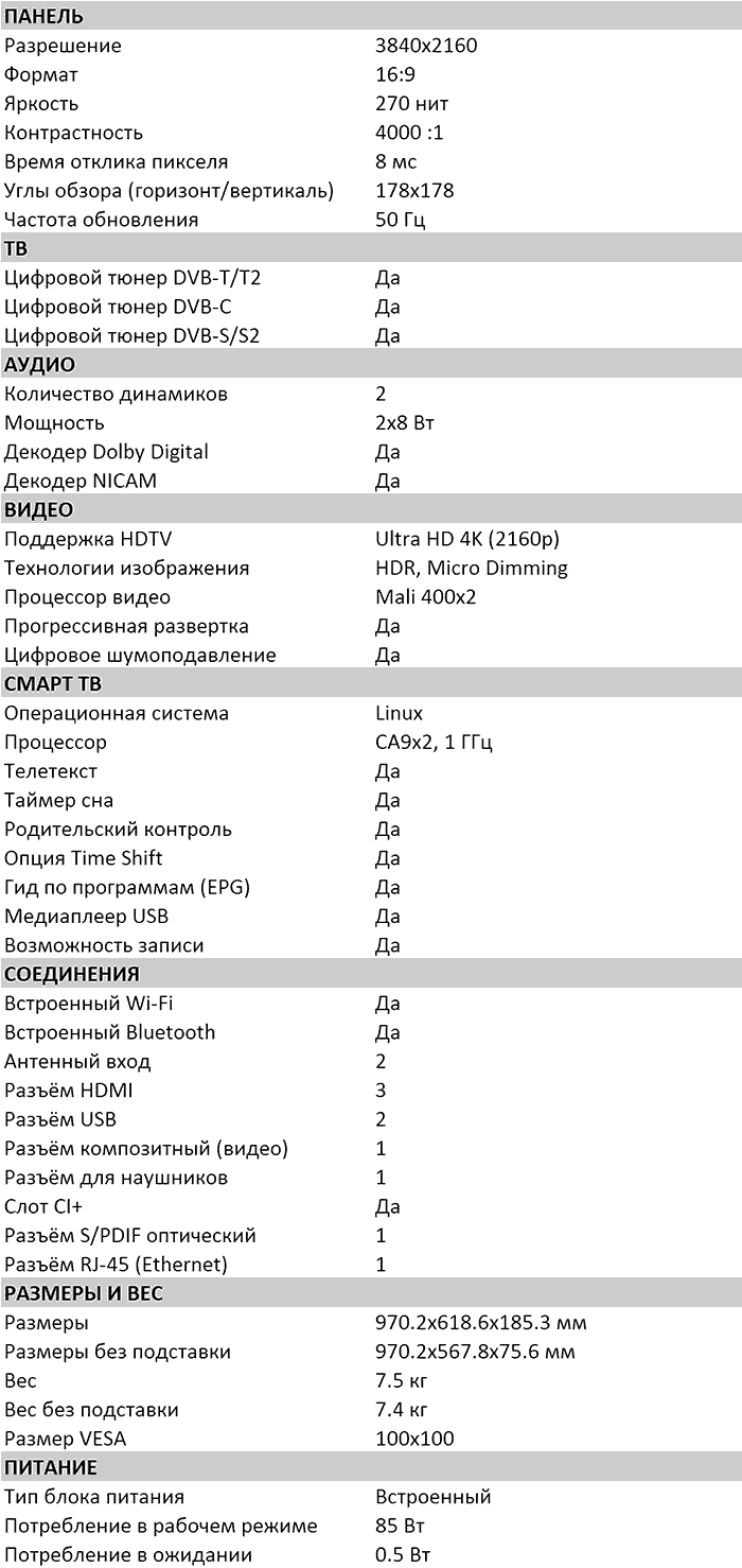 Характеристики P65US