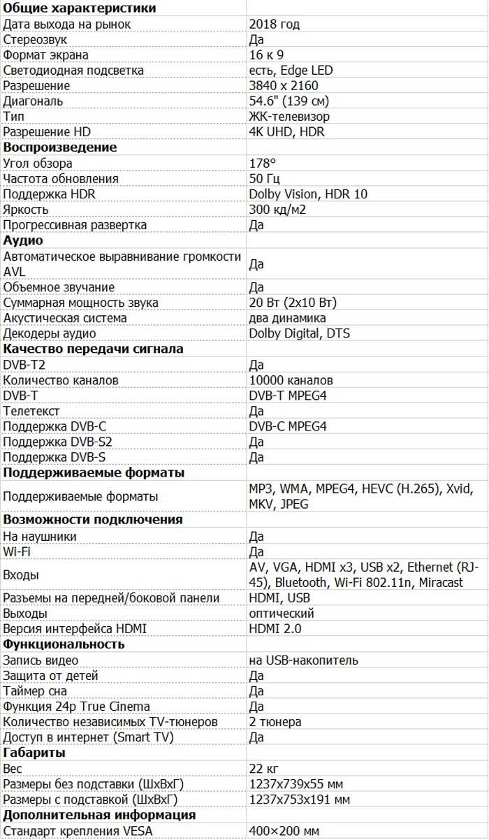 Характеристики U7863