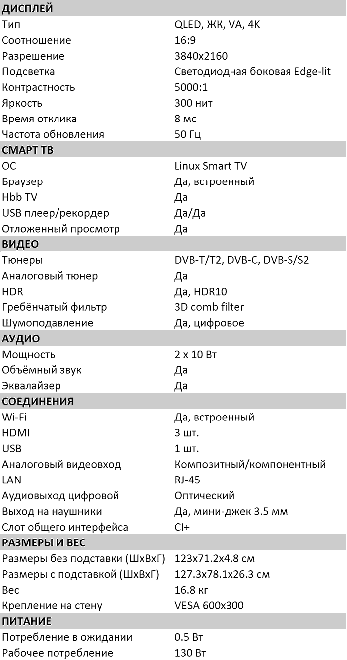 Характеристики X7000U