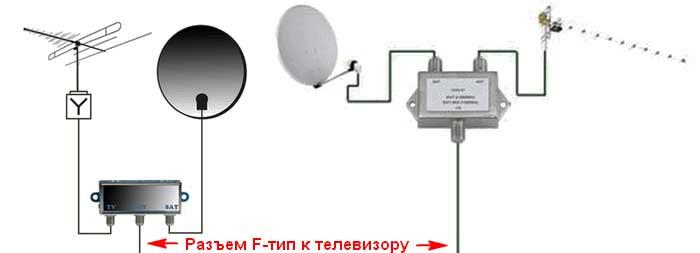 Как подключить к одному антенному разъему антенну и спутниковую тарелку