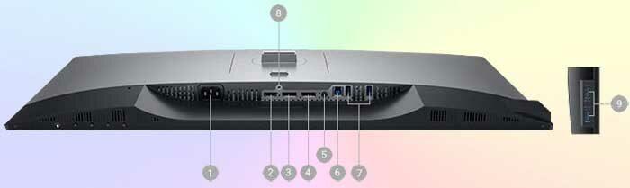 Dell U2719D интерфейсы