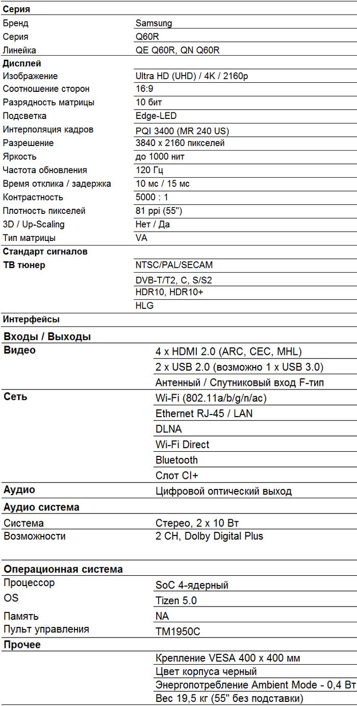 Характеристики Q60R