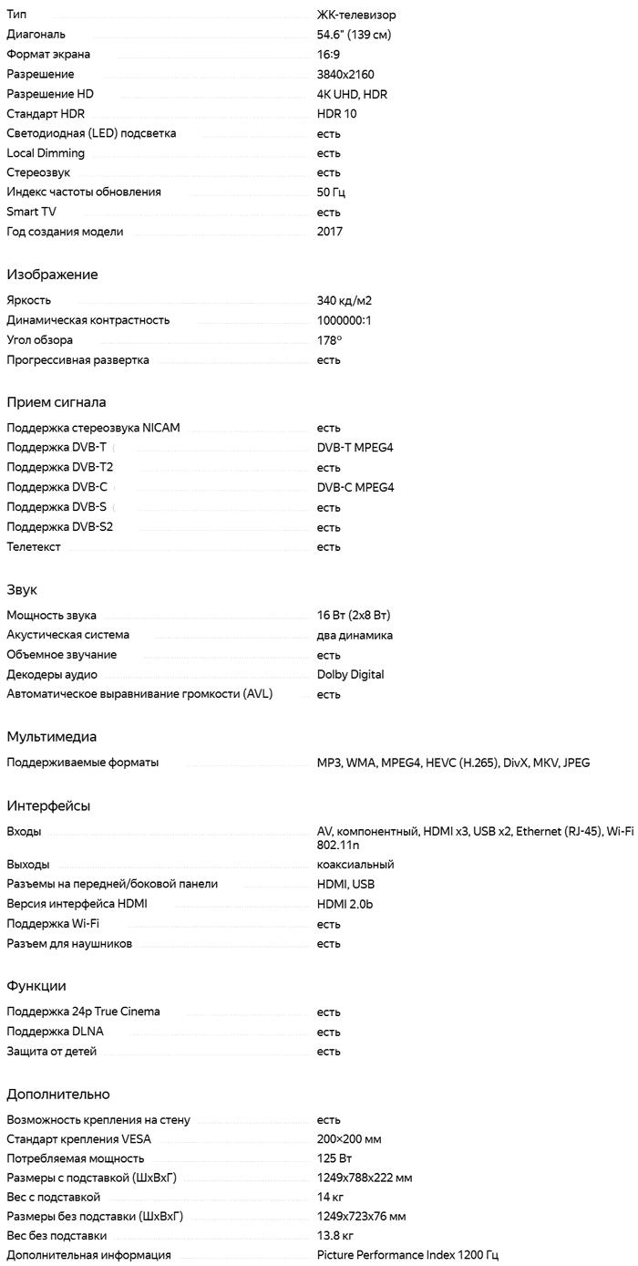 Характеристики P6006