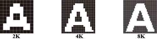 Телевизор Sharp Aquos 4K Next LC-80XU30. 2K,4K,8K