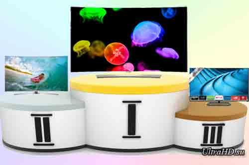 Тройка лучших 50, 60 и 70 дюймовых телевизоров 4K Ultra HD