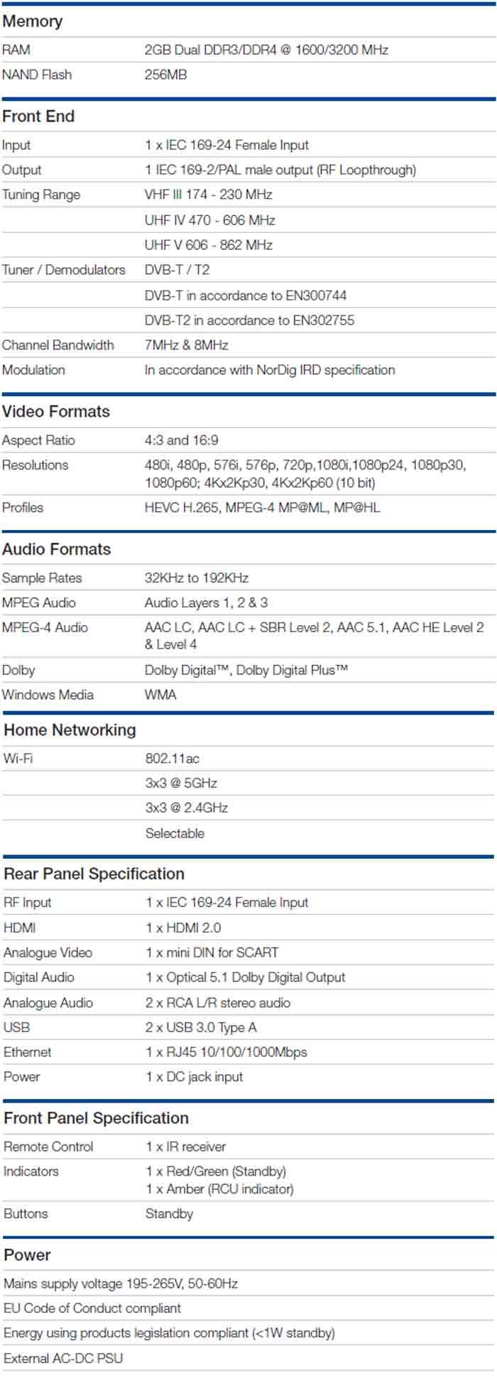 Технические характеристики Pace ZS3100 set-top box