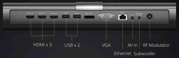 Телевизор Xiaomi Mi TV 3. Коммутация