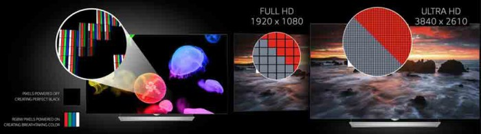 Телевизор LG EF9500 - RGB & 4K
