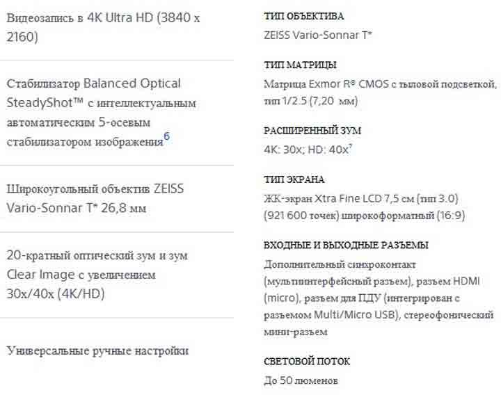 FDR-AXP55 характеристики