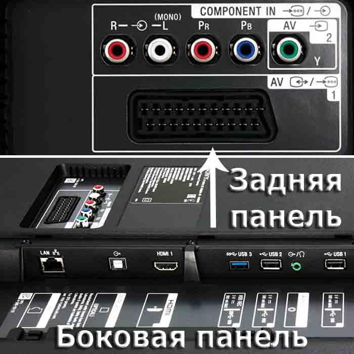 Sony KD-75X9405 (X940D) интерфейсы