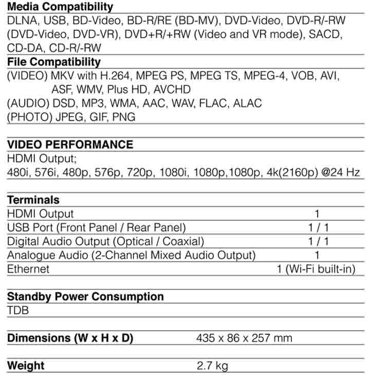 Характеристики Yamaha BD-S681