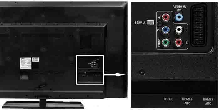 Philips PUT6400 задняя панель