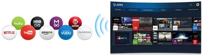 Samsung KU6500 Смарт ТВ