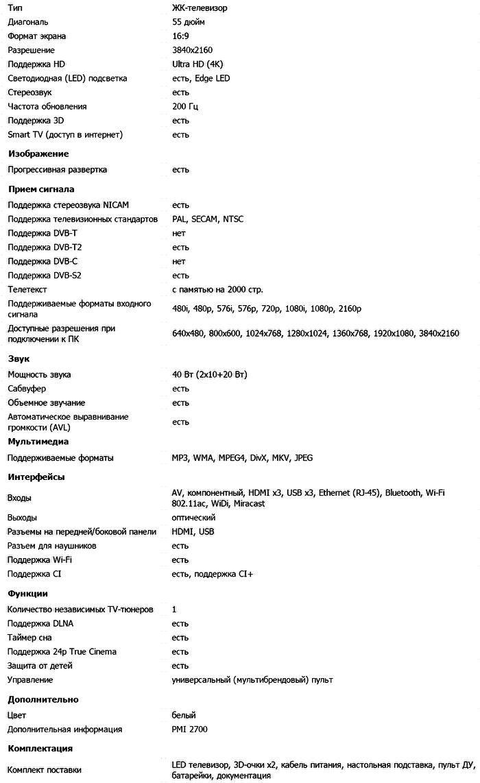 Характеристики LG 55UH950V